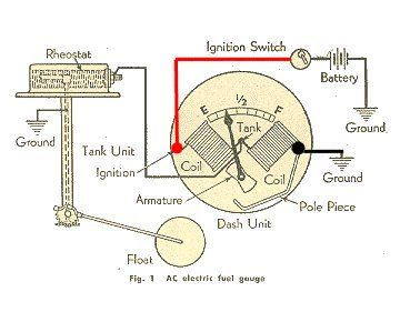 Remarkable Mb Jeep Wiring Schematic Wiring Diagram Wiring Cloud Ymoonsalvmohammedshrineorg
