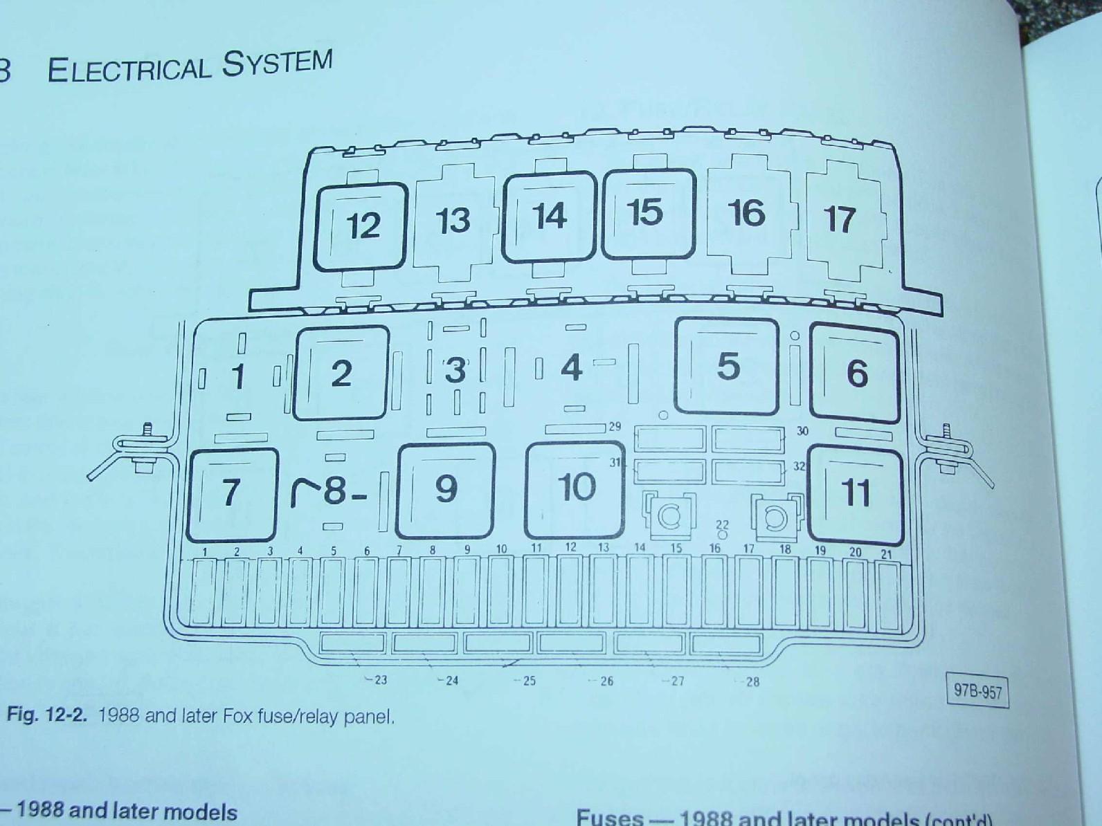 [DIAGRAM_5UK]  OX_3282] 88 Volkswagen Fox Fuse Box Diagram Wiring Diagram | Fox Fuse Box |  | Aspi Hendil Denli Ntnes Xeira Mohammedshrine Librar Wiring 101