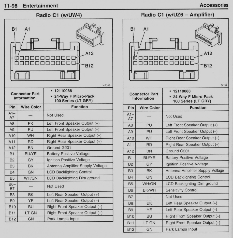 Amplifier Wiring Diagram For 2006 Chevy Suburban Wiring Diagrams Table Metal A Table Metal A Alcuoredeldiabete It