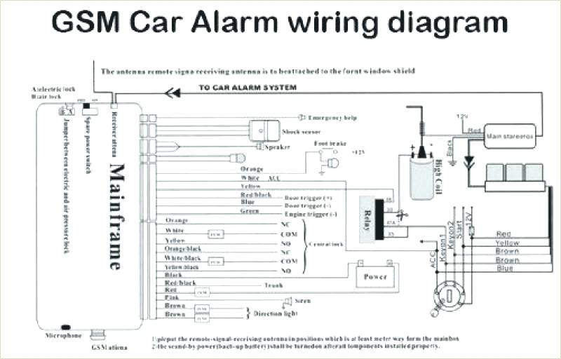 Terrific Phone Alarm Wiring Diagram Alarm Wire Diagram Home Improvement Shows Wiring Cloud Licukaidewilluminateatxorg