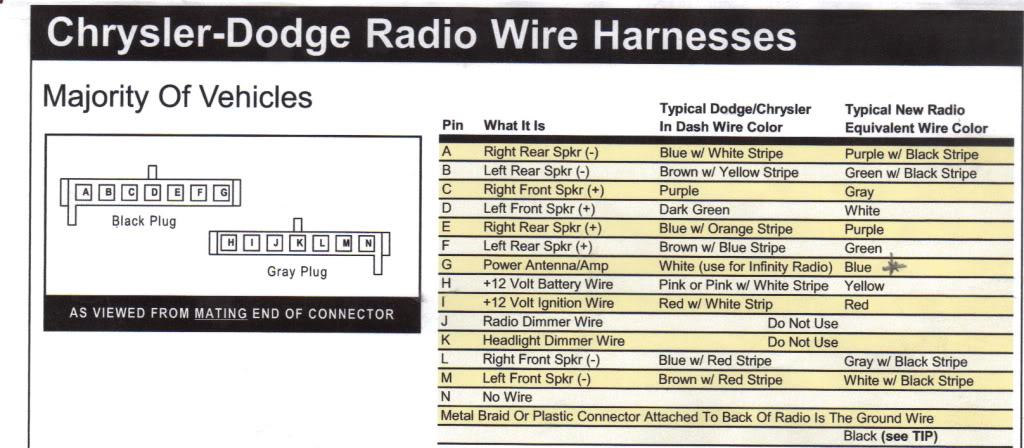 2003 dodge grand caravan radio wiring diagram 2000 dodge caravan radio wiring diagram wiring diagram schematics  2000 dodge caravan radio wiring diagram