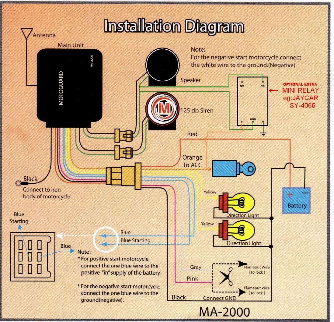 alarm wire diagram ry 3808  meta motorcycle alarm wiring diagram download diagram alarm wire colors meta motorcycle alarm wiring diagram