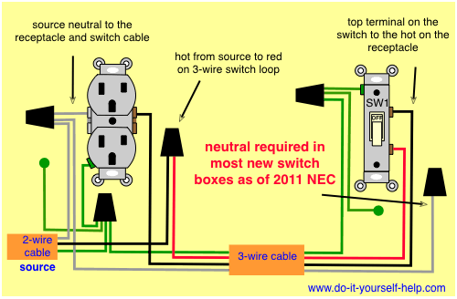 electrical box wiring diagram ao 8429  electrical outlet wiring diagram on new outlet wiring electrical junction box wiring diagram electrical outlet wiring diagram on new