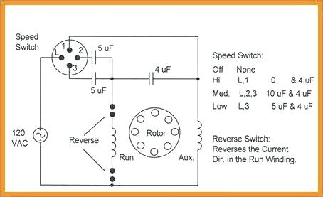 [WLLP_2054]   Ceiling Fan Ac 552al Wiring Diagram - Flat Four Trailer Wiring Diagram for Wiring  Diagram Schematics | Ac Fan Wiring Diagram |  | Wiring Diagram Schematics