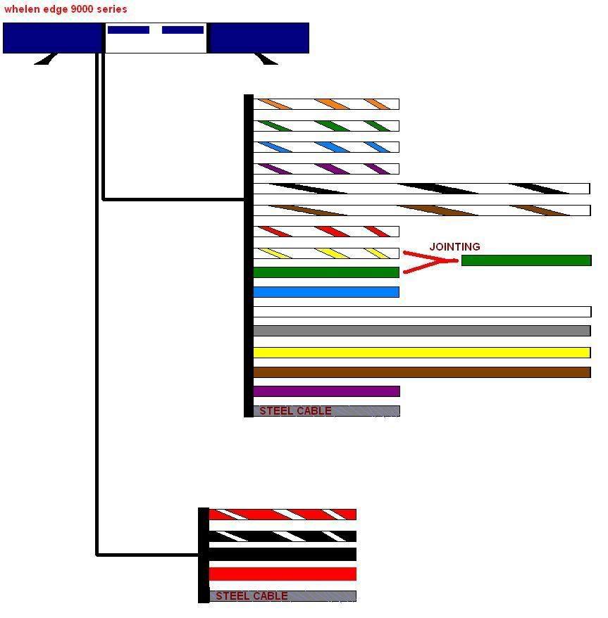 Whelen Liberty Ii Lightbar Wiring Diagram