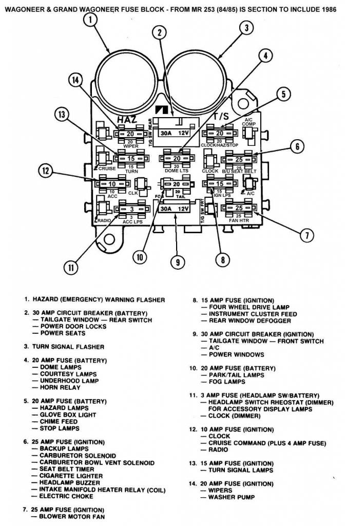Jeep Fuse Block Wiring Diagram
