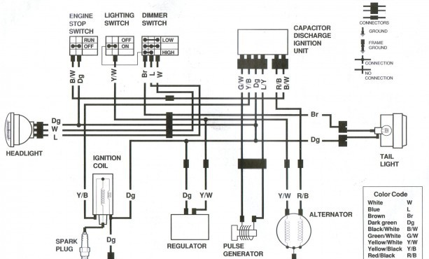 Thunderheart Ignition Wiring Diagram from static-cdn.imageservice.cloud