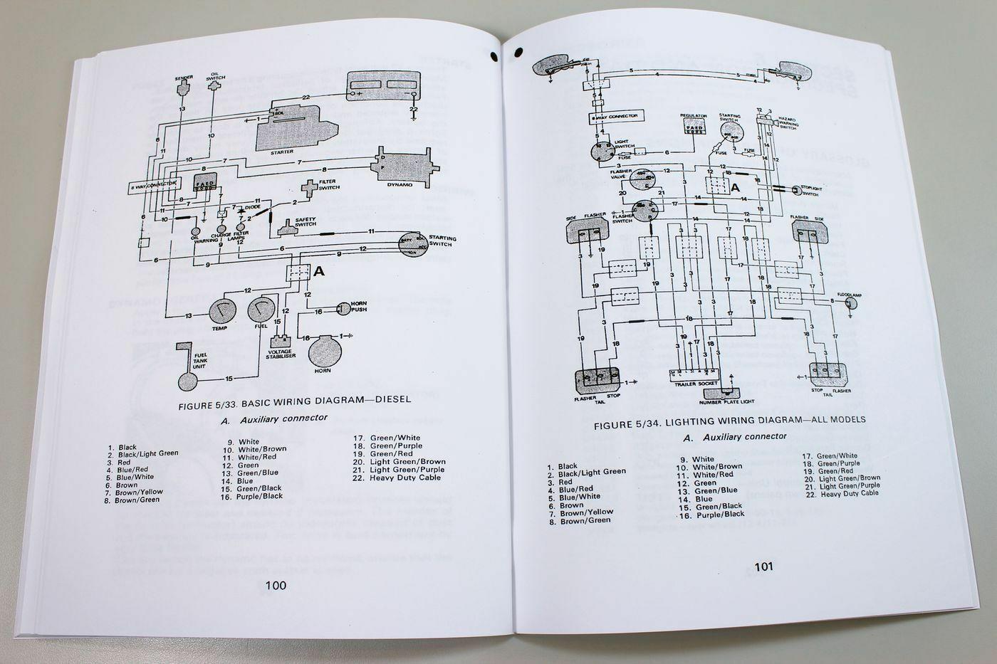 David Brown 990 Ignition Switch Wiring Diagram