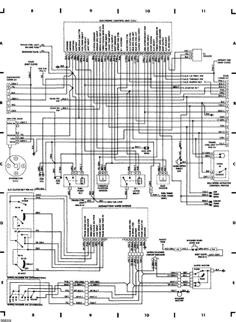 Prime Wiring Diagrams 1984 1991 Jeep Cherokee Xj Jeep Wiring Cloud Orsalboapumohammedshrineorg