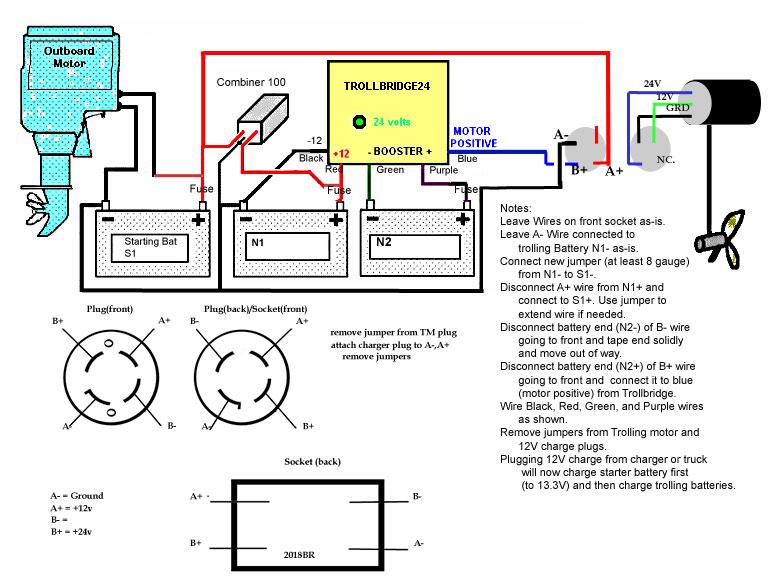 [DIAGRAM_09CH]  DB_7492] 24 Volt Charger Wiring Free Diagram | 12 24 Trolling Motor Plug Wiring Diagram |  | Xempag Rosz Cette Apan Pneu Tzici Rect Mohammedshrine Librar Wiring 101
