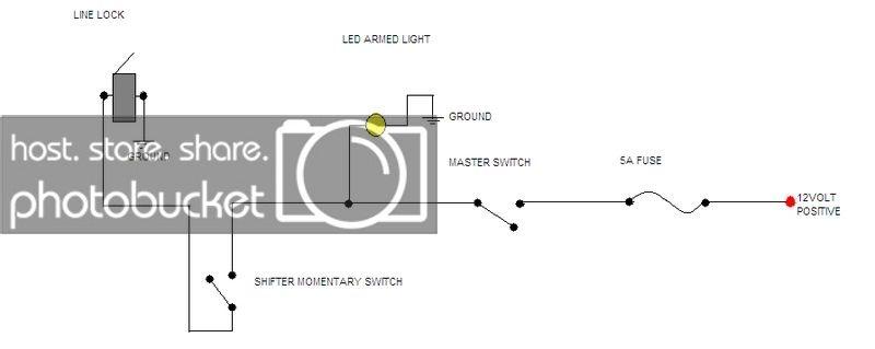 Surprising Hurst Line Lock Wiring Diagram Wiring Diagram Wiring Cloud Xortanetembamohammedshrineorg