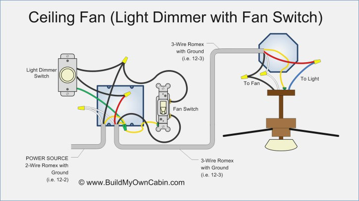 Wiring Diagram Power In From Skylark Dimmer Switch To Ceiling Fan from static-cdn.imageservice.cloud