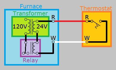 Surprising Two Wire Thermostat Wiring Diagram Premium Wiring Diagram Design Wiring Cloud Licukshollocom