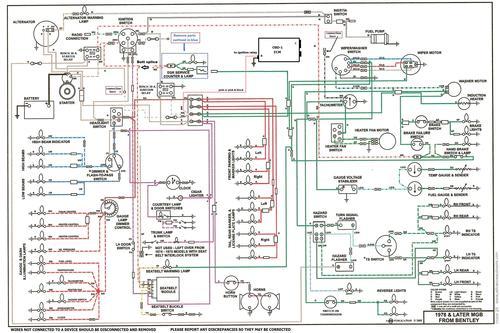 1980 mgb wiring diagram ec 8756  austin healey wiring diagram likewise 1975 mg midget  wiring diagram likewise 1975 mg midget