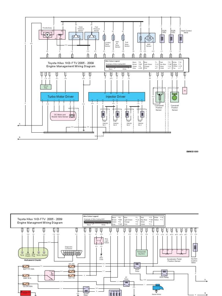 DF_5163] Toyota Hilux Head Unit Wiring Diagram Wiring Diagram 2011 toyota hilux fuse box diagram Phae Xeira Mohammedshrine Librar Wiring 101