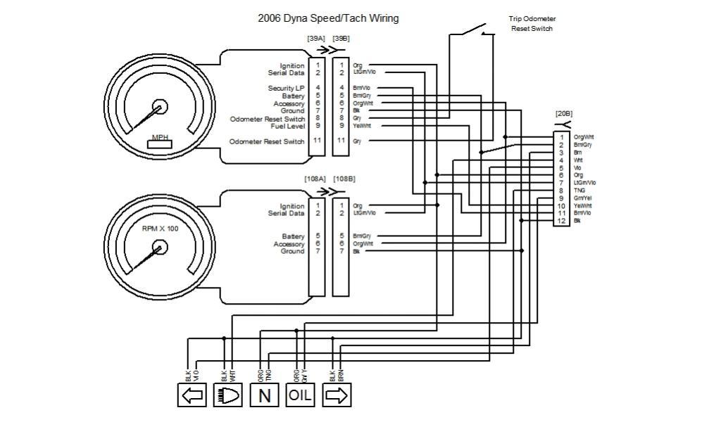 Harley Speedometer Wiring Diagram Wiring Diagram Schema Make Trial A Make Trial A Ferdinandeo It