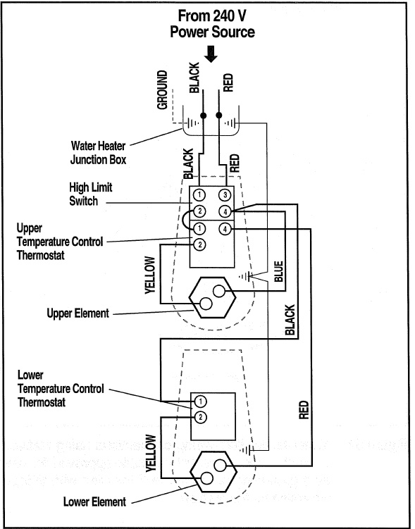 XM_0295] Electric Water Heater Wiring DiagramReda Inrebe Trons Mohammedshrine Librar Wiring 101