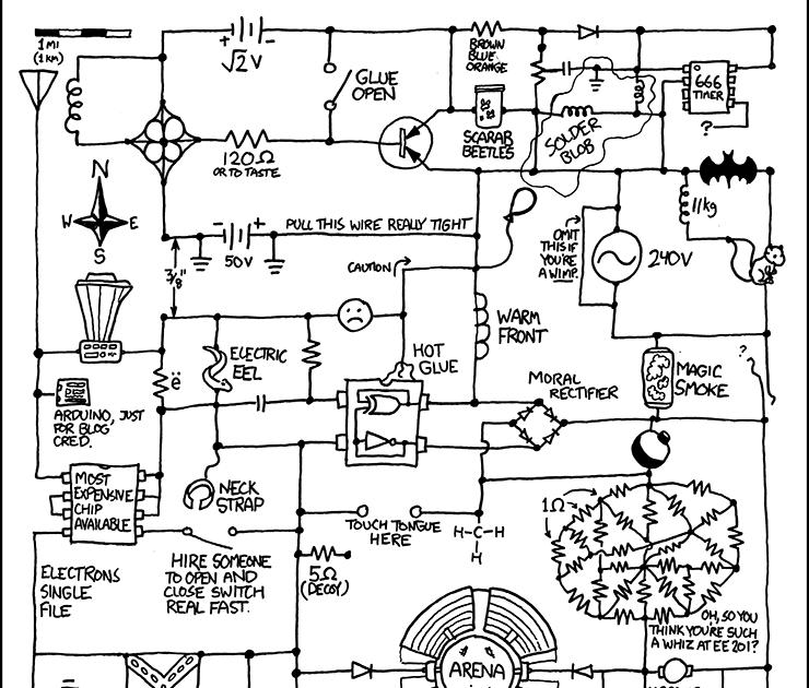 Fine Xkcd Sucks Comic 730 Feel The Electricity Wiring Cloud Monangrecoveryedborg
