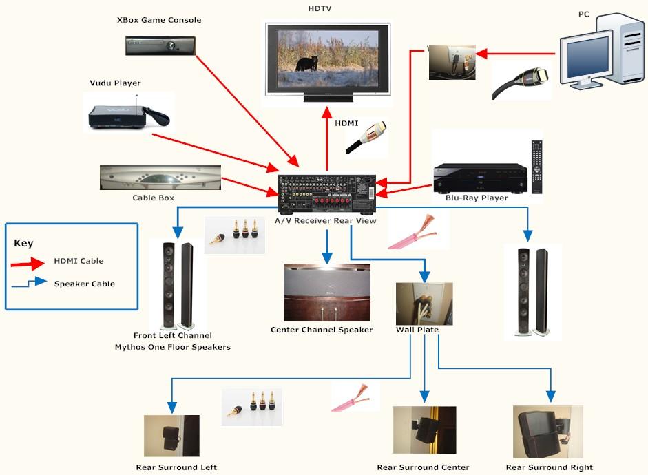 home speaker system wiring diagram mm 6101  floor speaker wiring diagram floor circuit diagrams  mm 6101  floor speaker wiring diagram