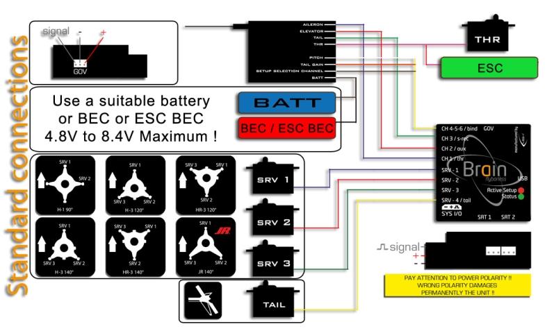 AO_9111] Brain Wiring Diagram Schematic WiringIcaen Umng Mohammedshrine Librar Wiring 101