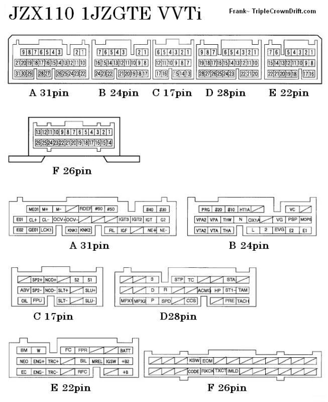 1jzgte Non Vvti Wiring Diagram