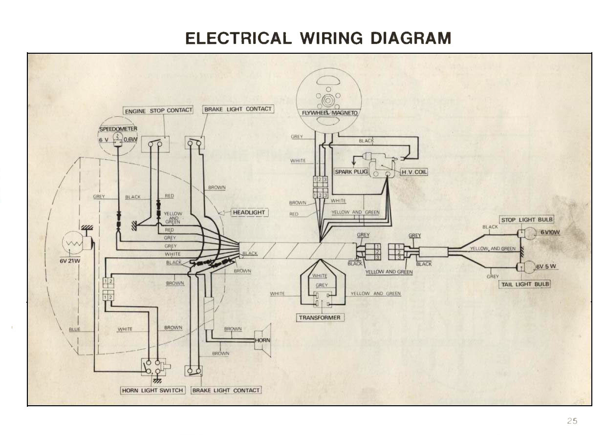 Pleasant Peugeot Wiring Diagrams Moped Wiki Wiring Cloud Waroletkolfr09Org