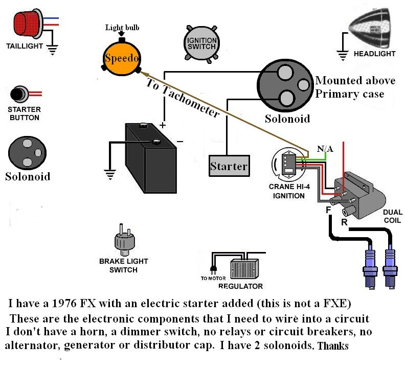 Harley Ignition Switch Wiring Diagram from static-cdn.imageservice.cloud