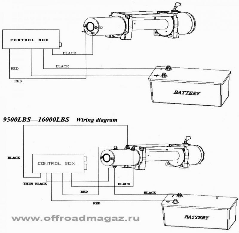 gs2045 ramsey winch wiring diagram http wwwpirate4x4com