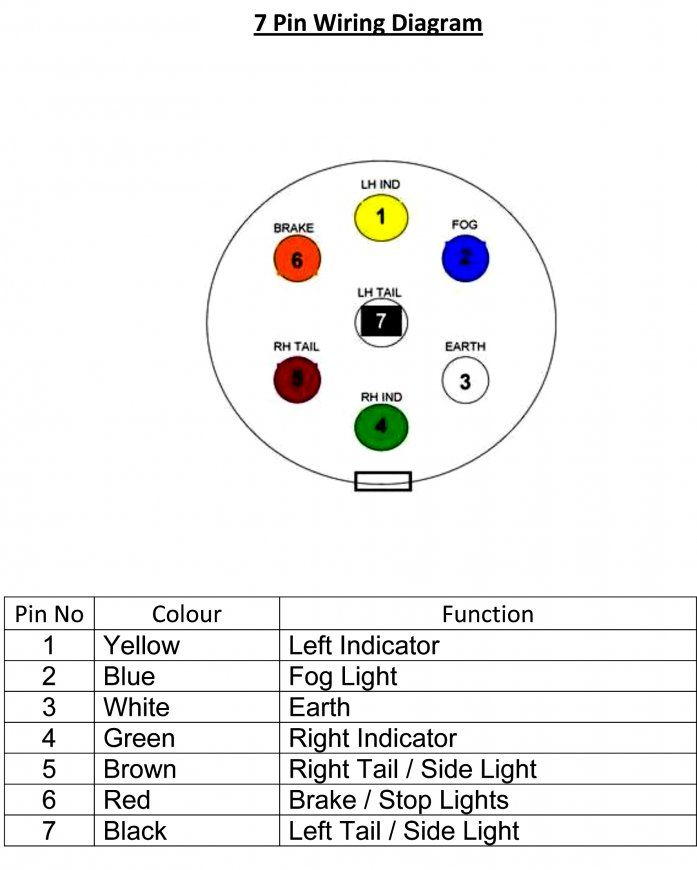 [XOTG_4463]  HA_8037] Trailer Adapter Wiring Diagram Get Free Image About Wiring Diagram  Wiring Diagram | Belmont Trailer Wiring Diagram |  | Ponge Bocep Mohammedshrine Librar Wiring 101