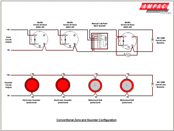 4 Wire Pull Station Wiring Diagram - Jeep Wk Trailer Wiring Diagram -  foreman.nescafe-cappu.jeanjaures37.frWiring Diagram Resource