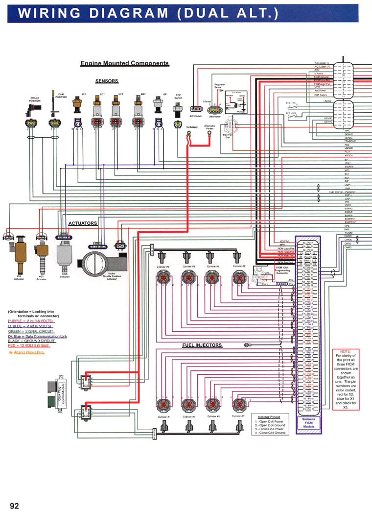 [SCHEMATICS_48IU]  GS_0557] Engine Diagram 2005 Ford F 250 6 0 Sel Free Image Wiring Diagram  Download Diagram | 2005 Ford 6 0 Power Stroke Engine Diagrams |  | Omen Egre Mohammedshrine Librar Wiring 101