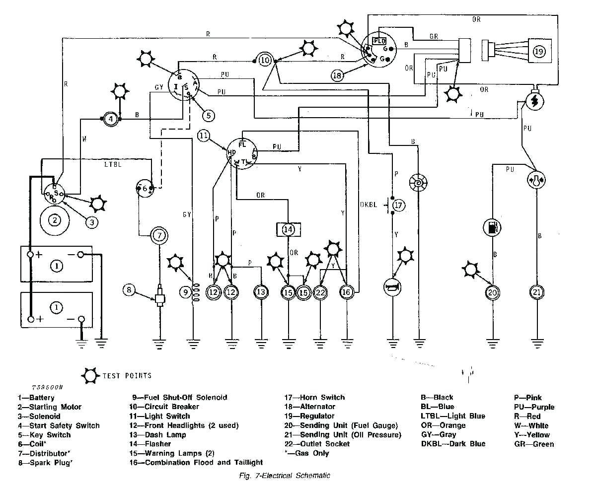 AW_7641] John Deere 3020 Wiring Diagram For Alternator On Red And Black Wiring  Wiring Diagram