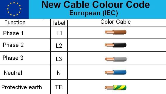 Marvelous Electrical Wiring Diagram Colors Wiring Diagram Online Wiring Cloud Dulfrecoveryedborg