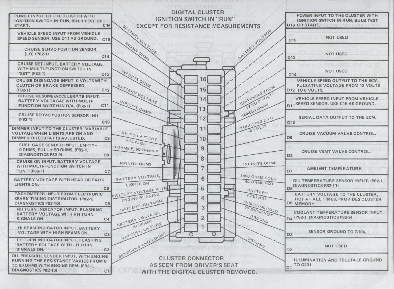 1984 corvette wiring diagram - wiring database safe write-example -  write-example.sangelasio.it  write-example.sangelasio.it