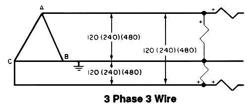 Excellent Basic Wiring Diagram 480 Volt Basic Electronics Wiring Diagram Wiring Cloud Filiciilluminateatxorg