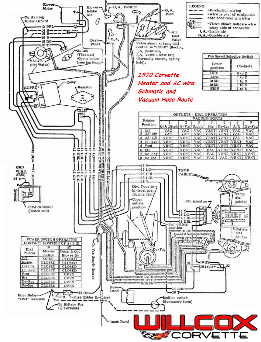 Cool 1965 El Camino Fuse Diagram Basic Electronics Wiring Diagram Wiring Cloud Rineaidewilluminateatxorg