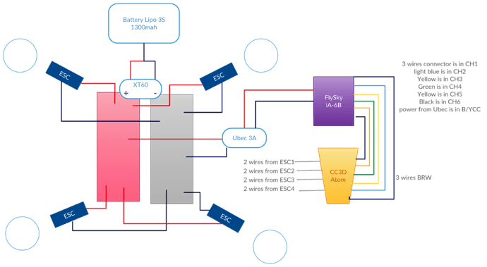 Super Cc3D Atom Wiring Diagram Online Wiring Diagram Wiring Cloud Counpengheilarigresichrocarnosporgarnagrebsunhorelemohammedshrineorg