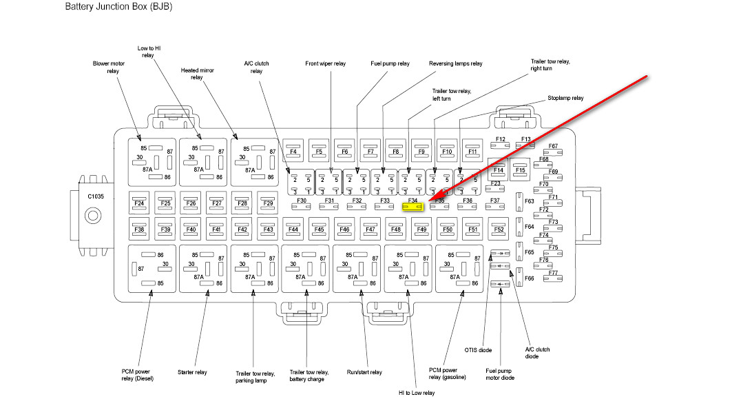Superb Nissan Titan Engine Fuse Box Basic Electronics Wiring Diagram Wiring Cloud Faunaidewilluminateatxorg