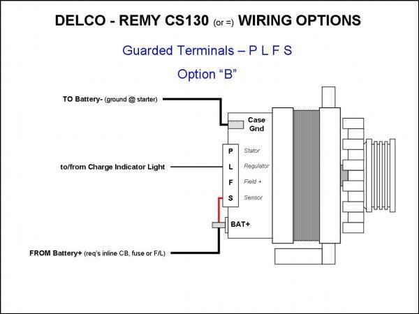 [SCHEMATICS_4ER]  TF_0045] Gm Cs130 Alternator Wiring Diagram | Delco Remy Cs130 Alternator Wiring Diagram |  | Numap Ricis Phae Mohammedshrine Librar Wiring 101