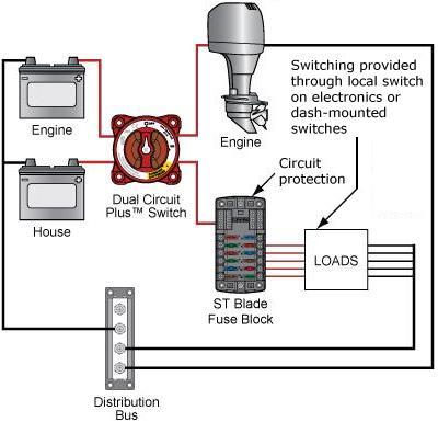 Pleasant Circuit Breaker Vs Fuse Box Basic Electronics Wiring Diagram Wiring Cloud Monangrecoveryedborg