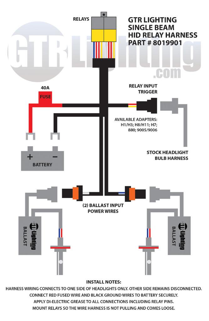 Outstanding Hid Relay Harnesses Explained Better Automotive Lighting Wiring Cloud Orsalboapumohammedshrineorg