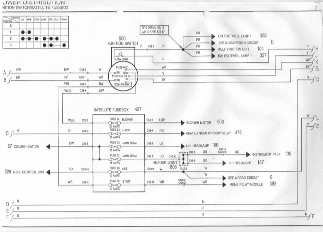 [WLLP_2054]   Fuse Box For Mg Zr 2500 Lb Badland Winch Wiring Diagram -  end.the-damboel-37.florimunt.fr | Rover Streetwise Fuse Box |  | end.the-damboel-37.florimunt.fr
