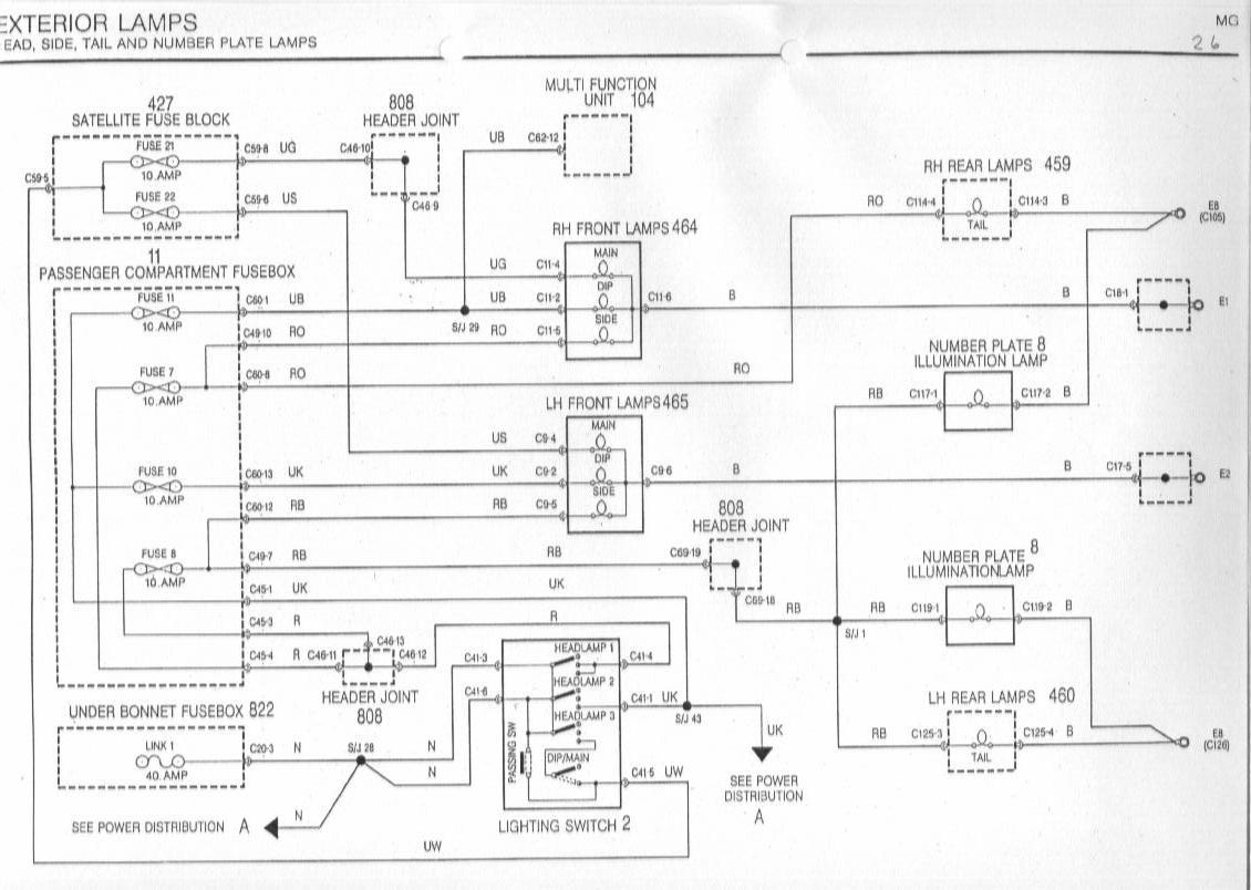 [SCHEMATICS_43NM]  NC_6198] Wiring Diagram For Rover 25 Radio Schematic Wiring | Rover 25 Stereo Wiring Diagram |  | Greas Numap Ogeno Xrenket Wida Mohammedshrine Librar Wiring 101