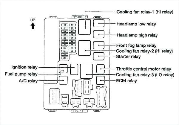 nissan fuse box diagram 2000 2000 nissan sentra fuse box diagram e1 wiring diagram  2000 nissan sentra fuse box diagram