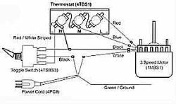 Buck Stove Wiring Diagram from static-cdn.imageservice.cloud
