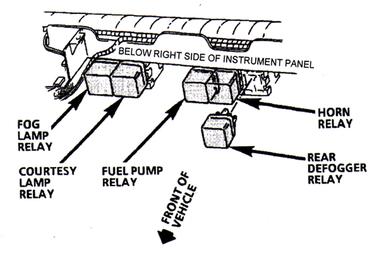Dk 8464 Saturn Fuel Pump Relay Location On Saturn Sl2 Air