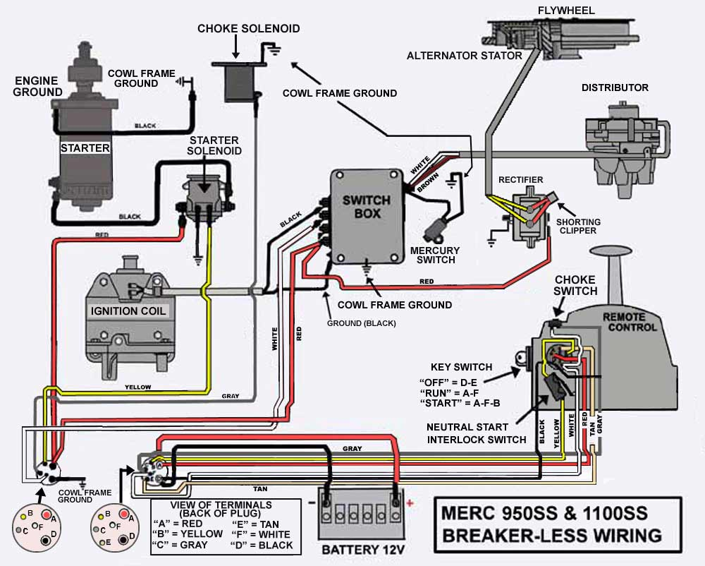 Mv 2325 Yamaha 40 Hp 2 Stroke Outboard Wiring Diagram Free Picture Wiring Diagram