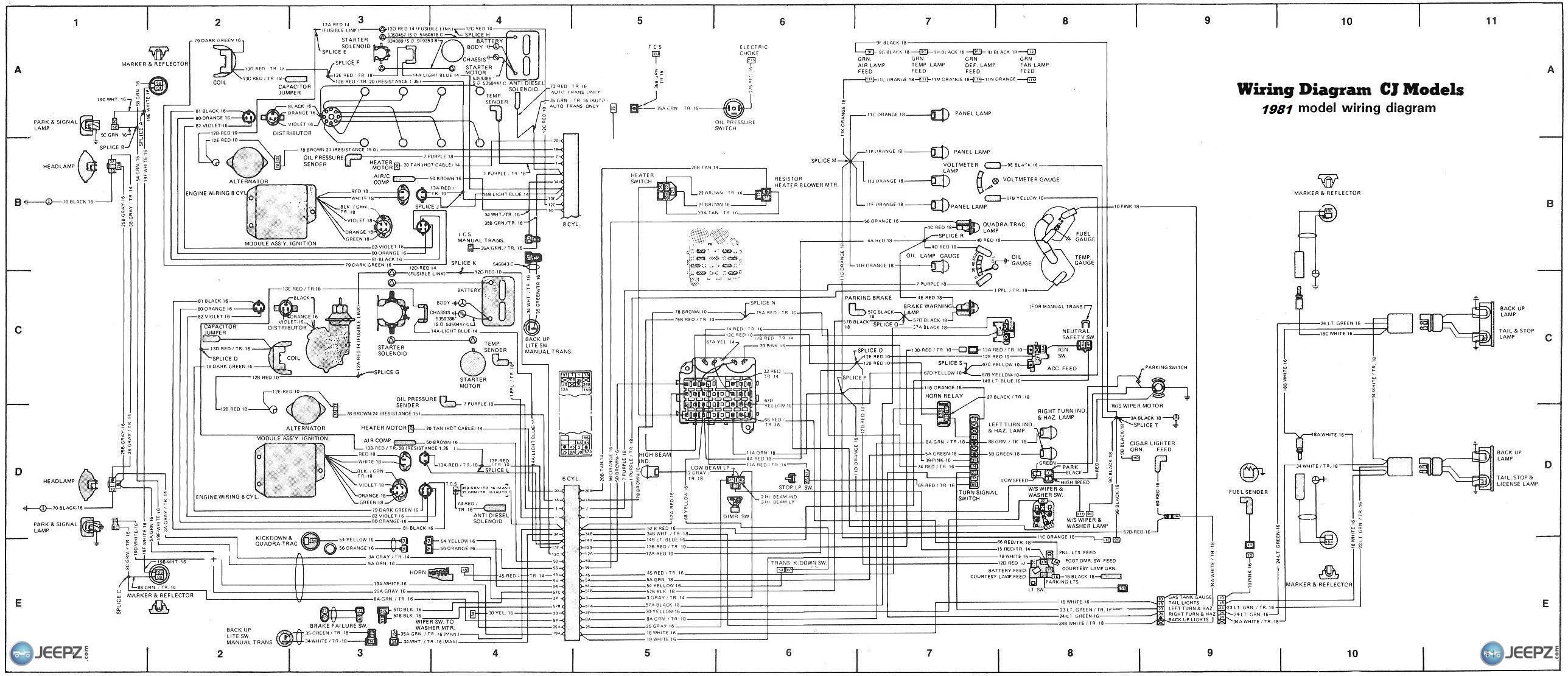 Wondrous Cj7 Painless Wiring Diagram Online Wiring Diagram Wiring Cloud Timewinrebemohammedshrineorg