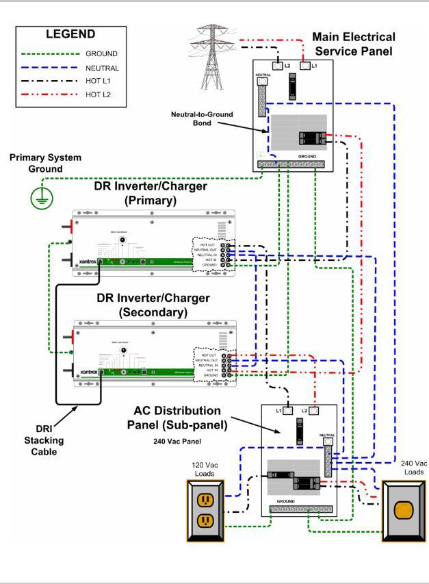 RT_5286] Xantrex Inverter Wiring Diagram Download Diagram | Xantrex Wiring Diagram |  | Ginia Mepta Mohammedshrine Librar Wiring 101