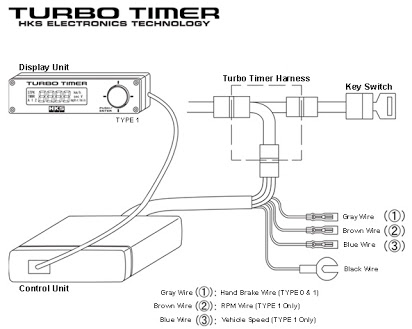 KD_6467] 300Zx Hks Turbo Timer Wiring Diagram Wiring DiagramBarep Caci Wned Venet Mohammedshrine Librar Wiring 101